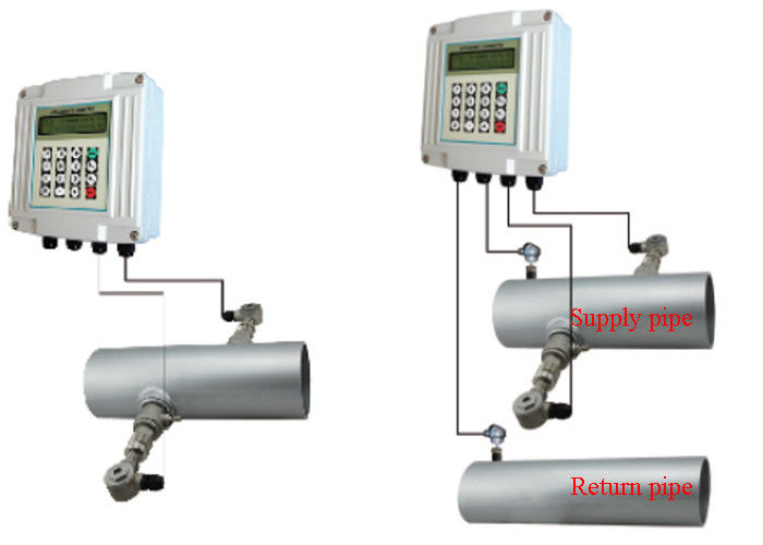 Insert Type Ultrasonic Flow Meters / Liquid Flow Meter For Volume Flow Measurement